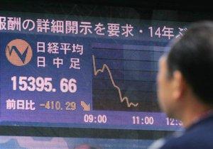 Индексы фондовые индикаторы