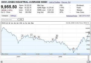 •профессиональная деятельность на фондовом рынке