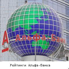 Рейтинги Альфа-банка