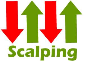 индикаторы для скальпинга