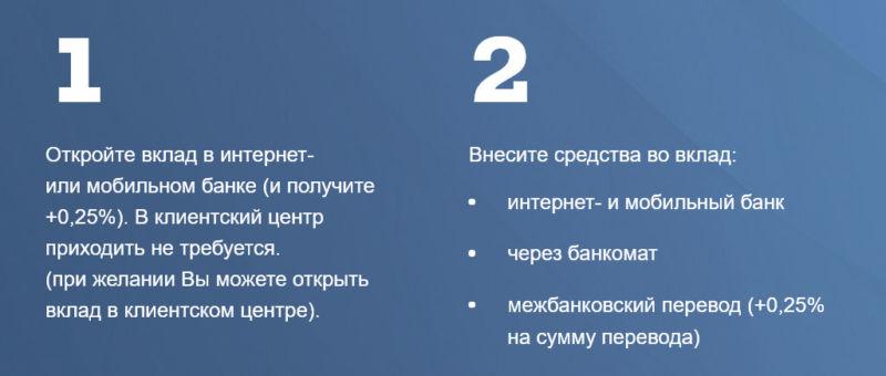 Почта банк открыть депозит через Интернет